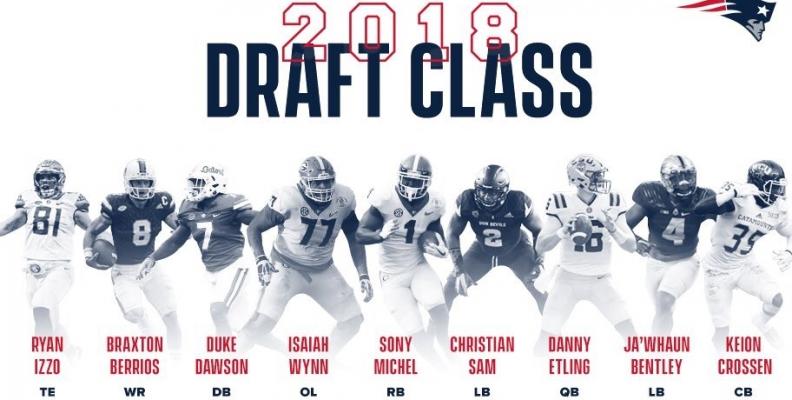 Rückblick Draft 2018